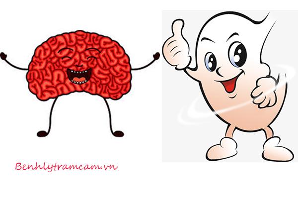 Tìm hiểu về chứng đau dây thần kinh dạ dày 1